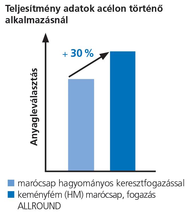 grafikon_ferro.jpg